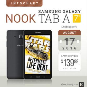 Samsung Galaxy Nook Tab A 7-inch 2016