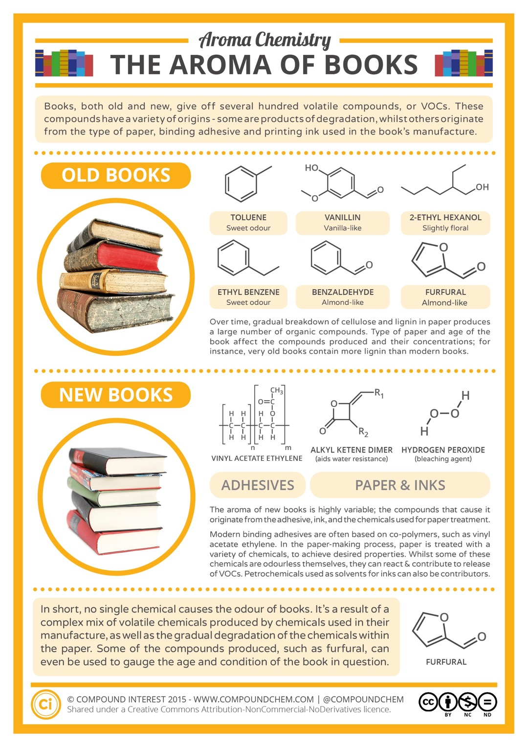 The aroma of old and new books explained #infographic