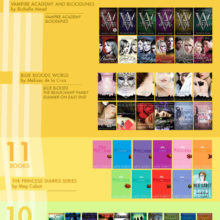 The longest running YA series #infographic