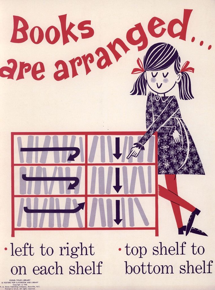 Vintage library posters - Books Are Arranged