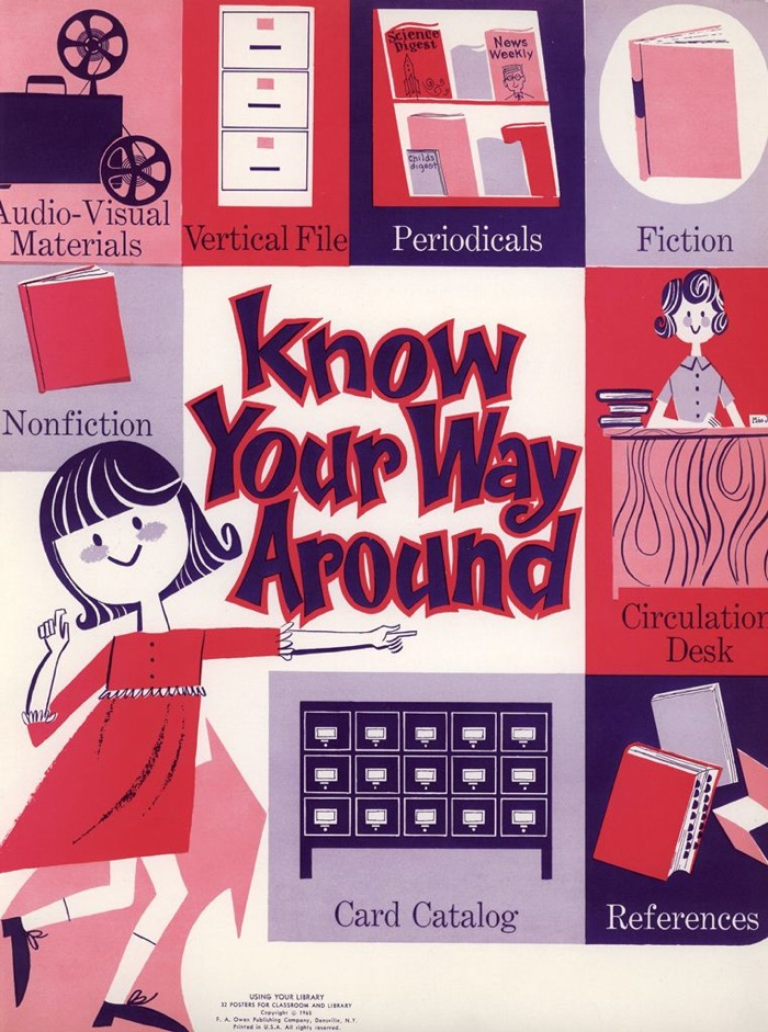 Vintage library posters - Know Your Way Around