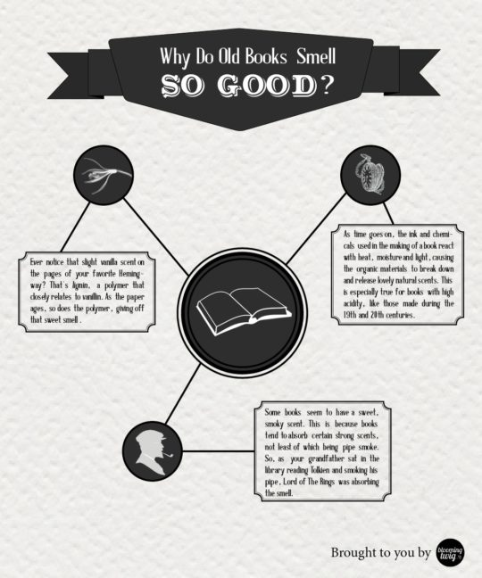 Why do old books smell so well #infographic