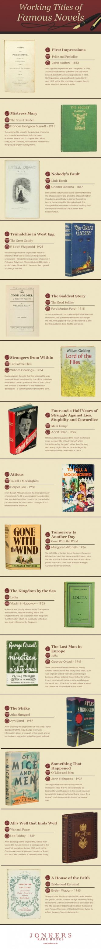 Working titles of famous novels #infographic
