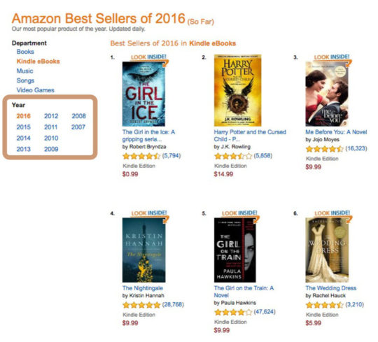 Amazon bestsellers in Kindle Store in the current year