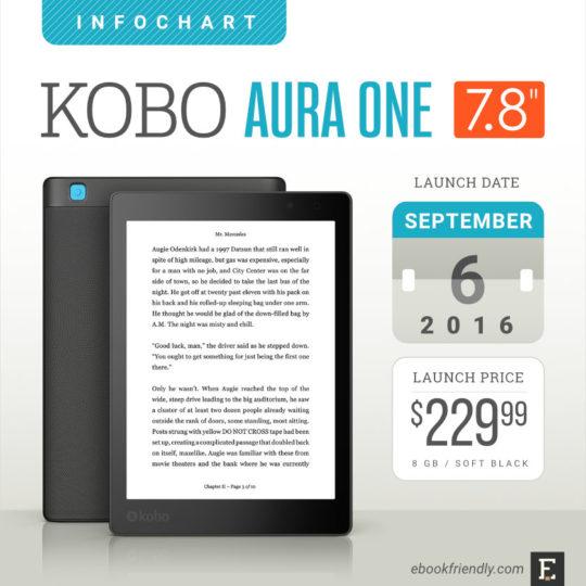 Kobo Aura One 2016