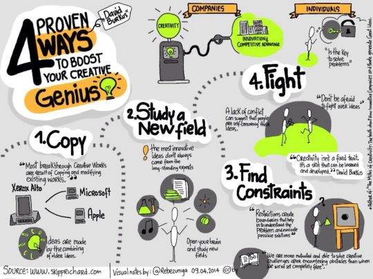 Visual notes: proven ways to boost your creative genius