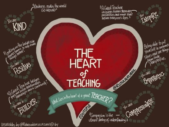 Visual notes: the heart of teaching