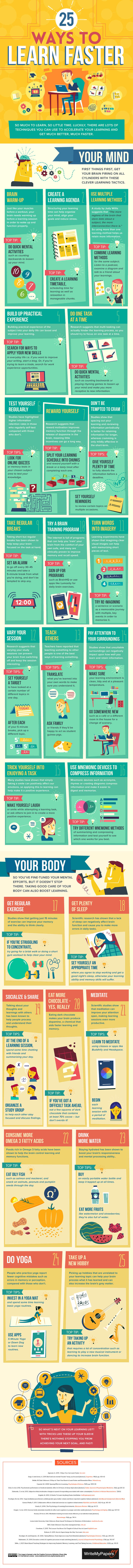 25 ways to learn faster - infographic