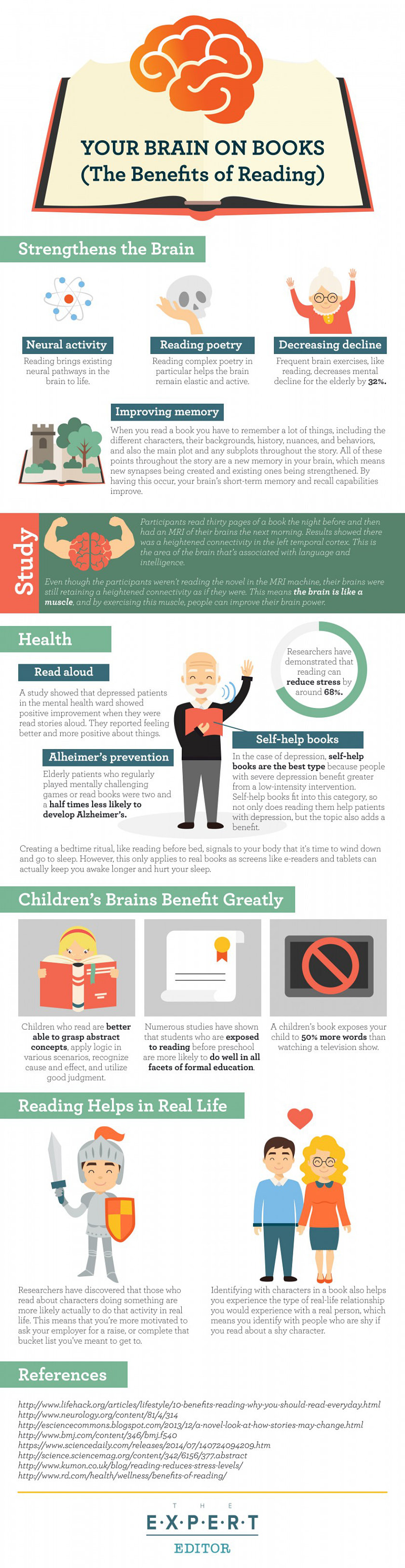 Your brain on books #infographic