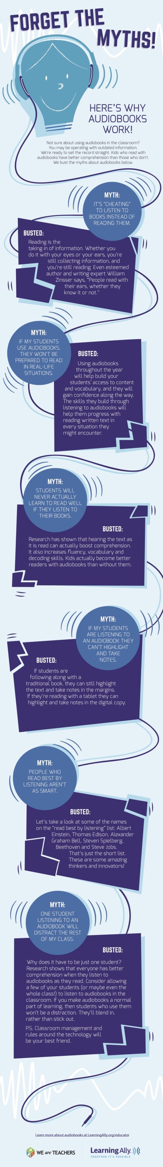 Benefits of audiobooks in the classroom #infographic