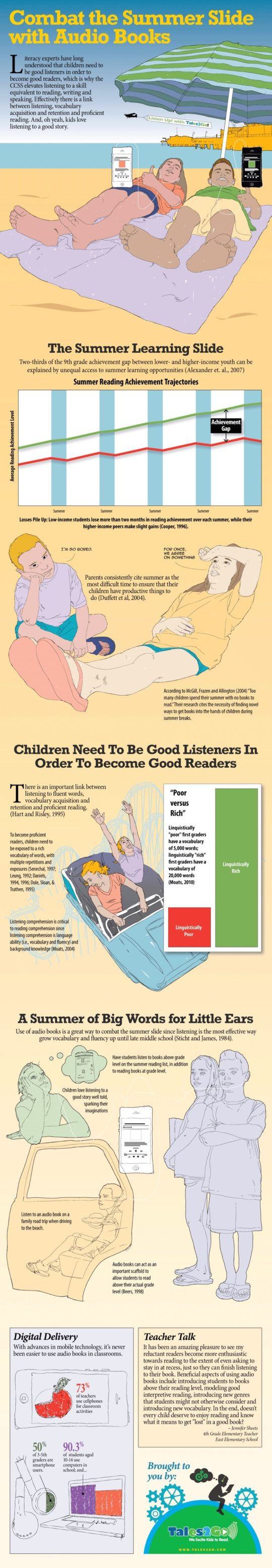 Combat summer slide with audiobooks #infographic