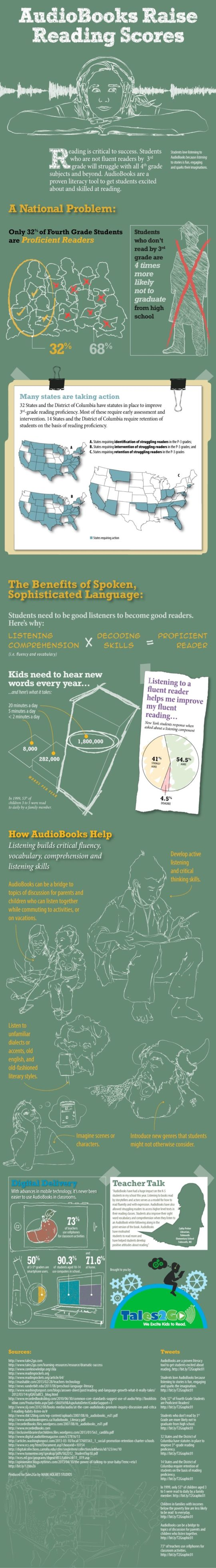 How audiobooks help increase literacy #infographic