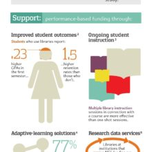 The changing role of the modern librarian #infographic