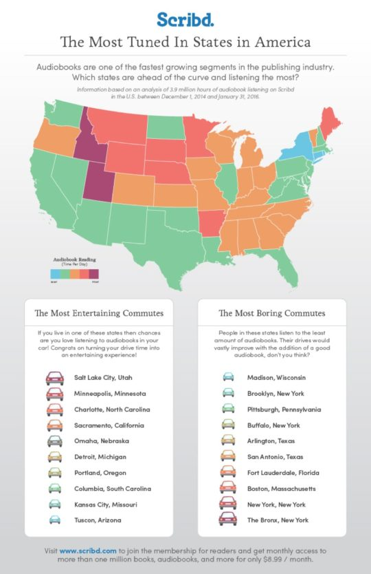 The most tuned in states in the US #infographic