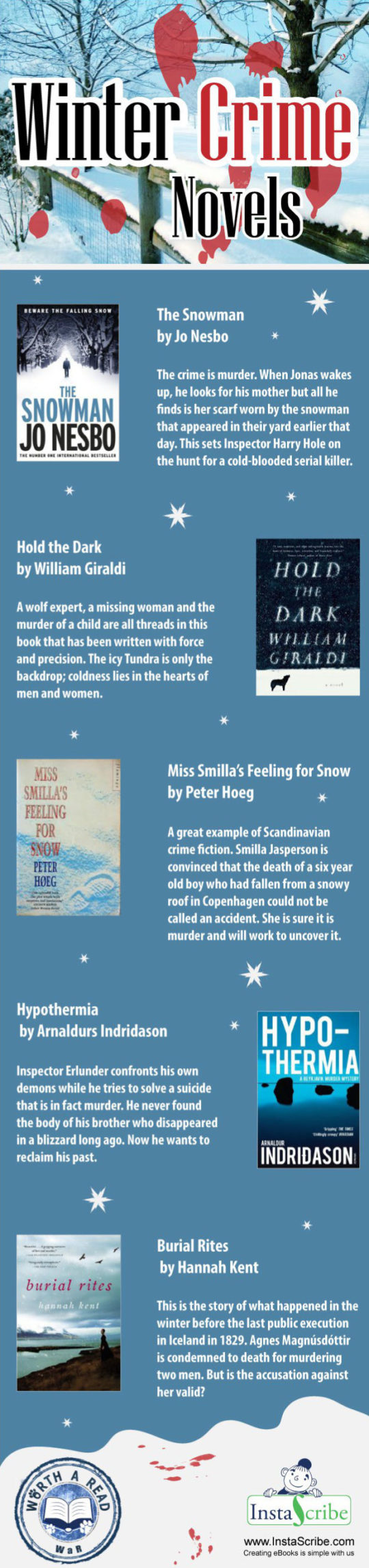 Winter crime novels #infographic