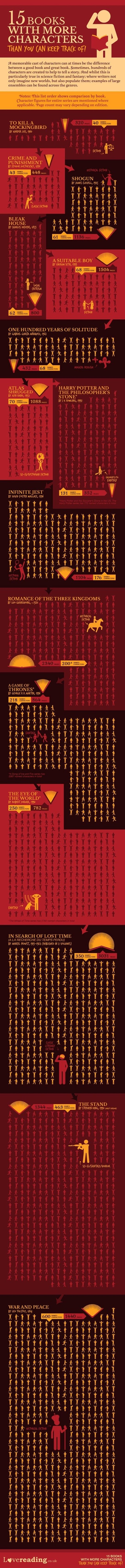 Books with more characters than you can keep track of #infographic