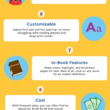 Common questions about ebooks answered #infographic