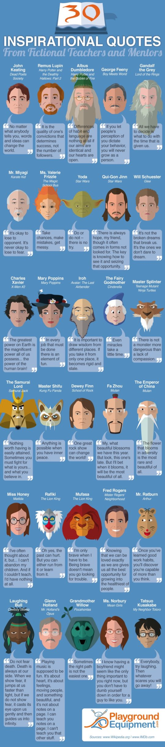 Inspirational quotes from fictional teachers full size infographic
