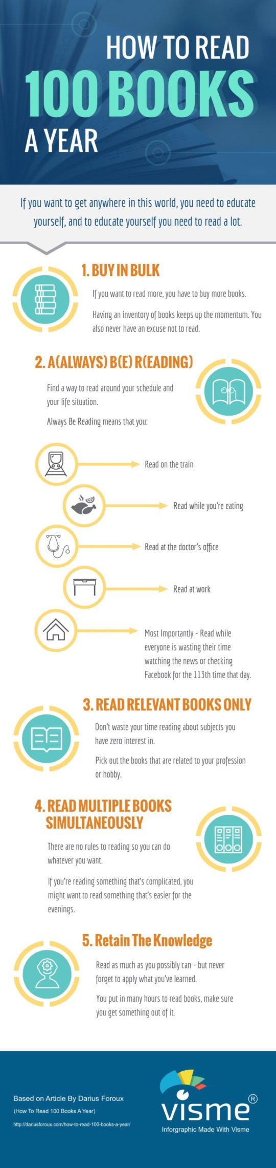 Here's is how to read 100 books a year #infographic