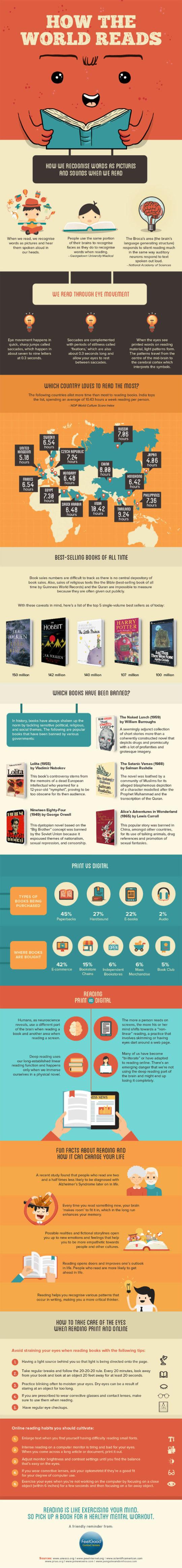 Reading around the world #infographic