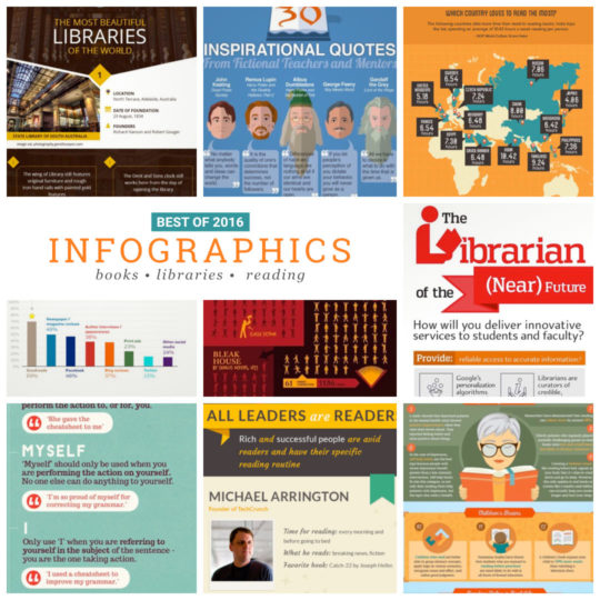 The best 2016 infographics about books and libraries