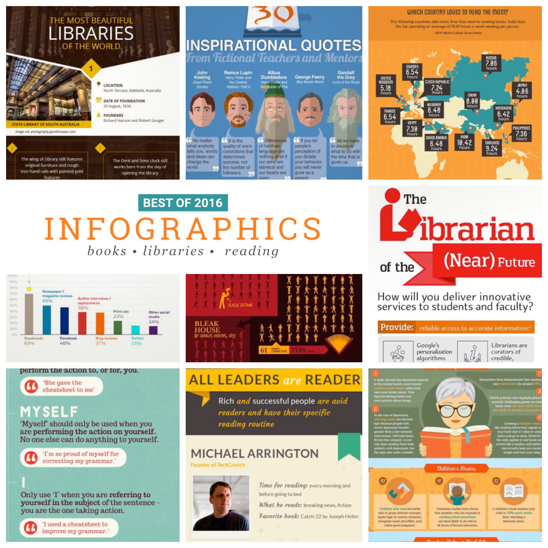 The Best 2016 Infographics About Books, Libraries, And Reading