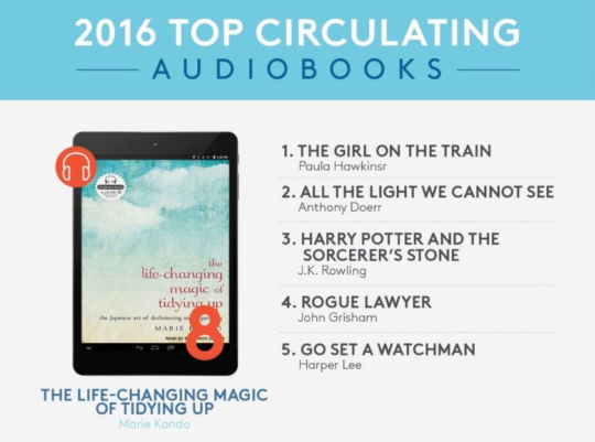 Top circulating audiobooks of 2016