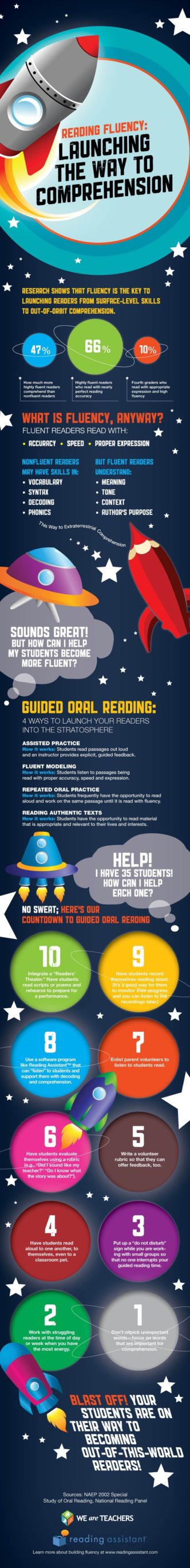 Tips for improving reading fluency #infographic