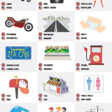 63 differences between American and British English #infographic