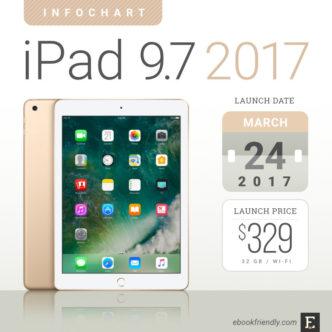 The 2017 Apple iPad 9.7-inch