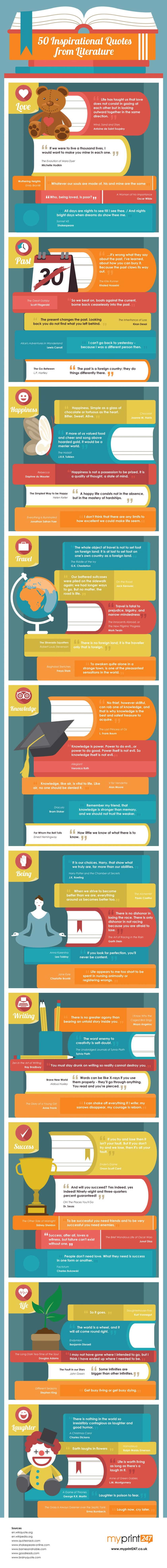 50 most inspirational quotes from literature #infographic