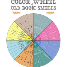 Color wheel of old book odours