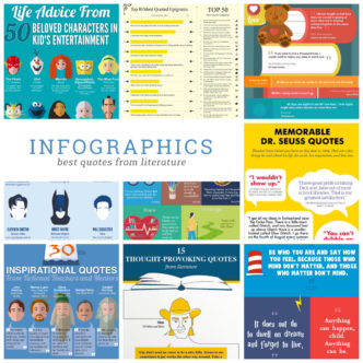 Infographics with best quotes from books and writers