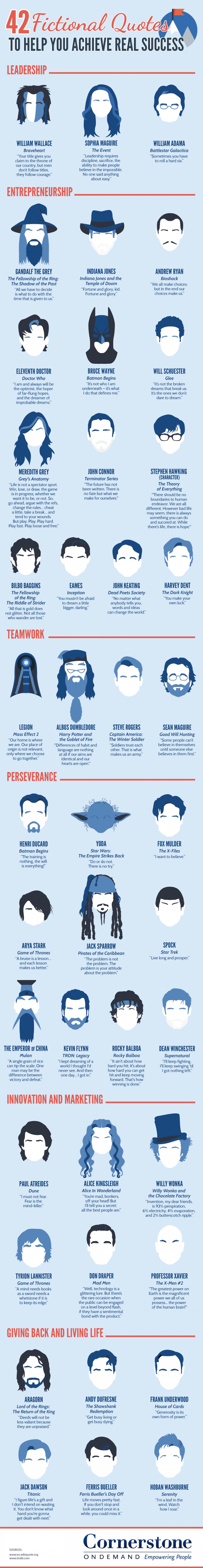 Inspiring quotes for success from books comics and movies #infographic