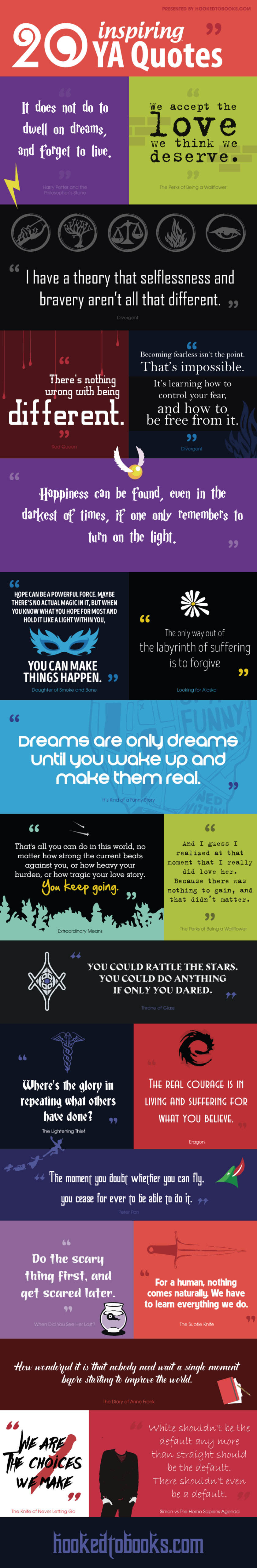 Inspiring quotes from young adult books #infographic