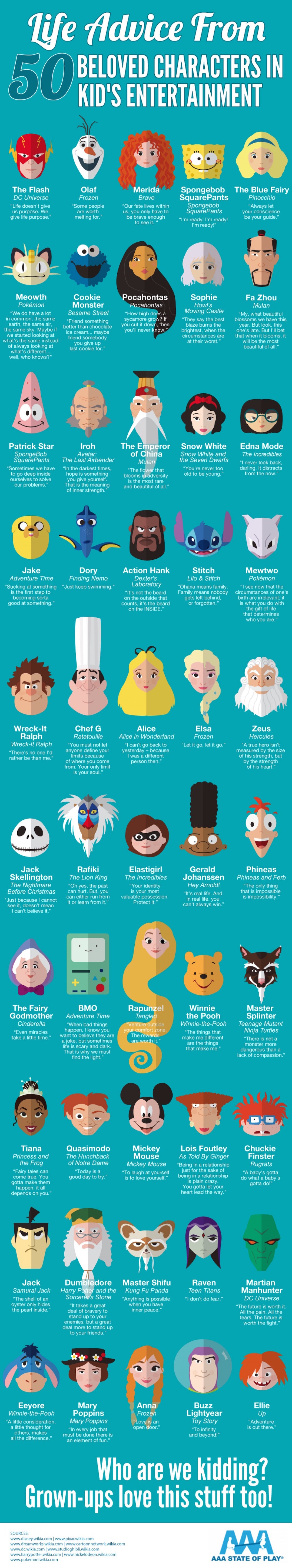 Life quotes from famous book cartoon characters #infographic