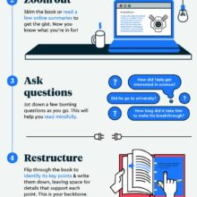 7 steps to become a perfect reader #infographic
