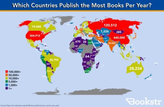 Which country publishes the most books per year #infographic