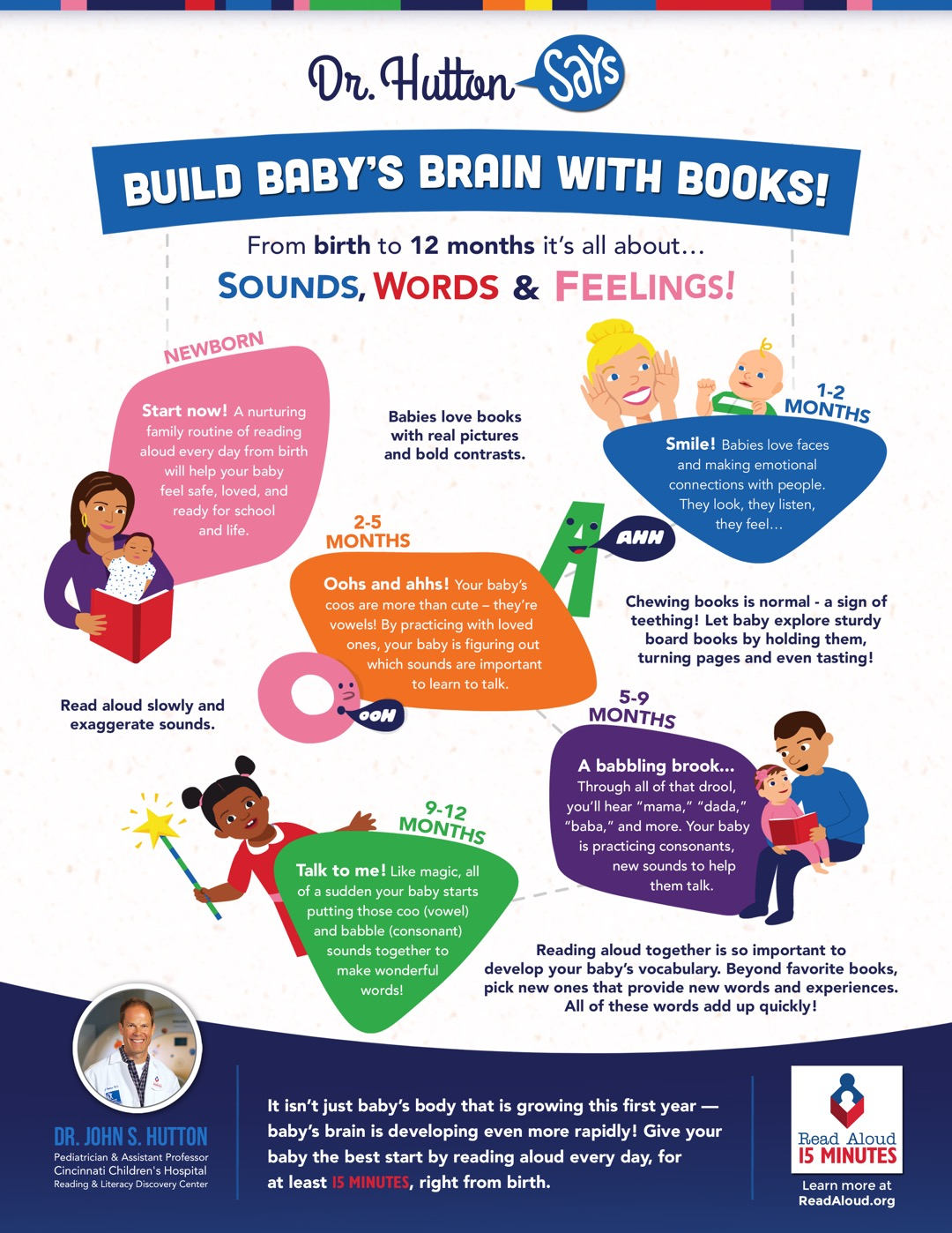 How to build baby's brain with books #infographic