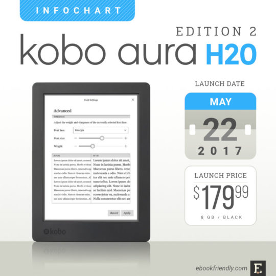 Waterproof kobo aura h2o 2017 tech specs comparisons for Housse kobo aura h2o edition 2