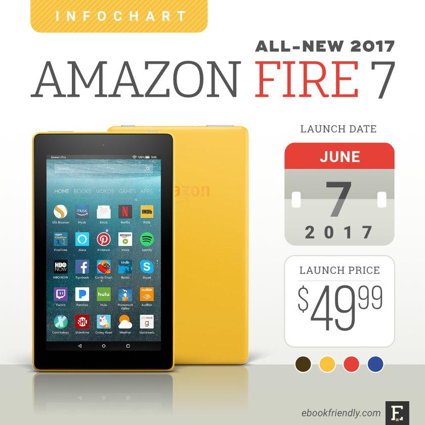 Amazon Fire 7 (2017) - tech specs, comparisons, launch details, pictures, and more
