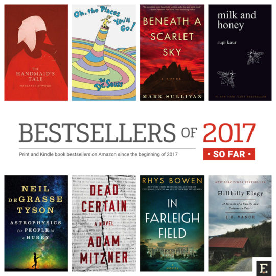New Book Releases, Bestsellers, Author Info and more at