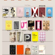 Are beautiful books great reads #infographic
