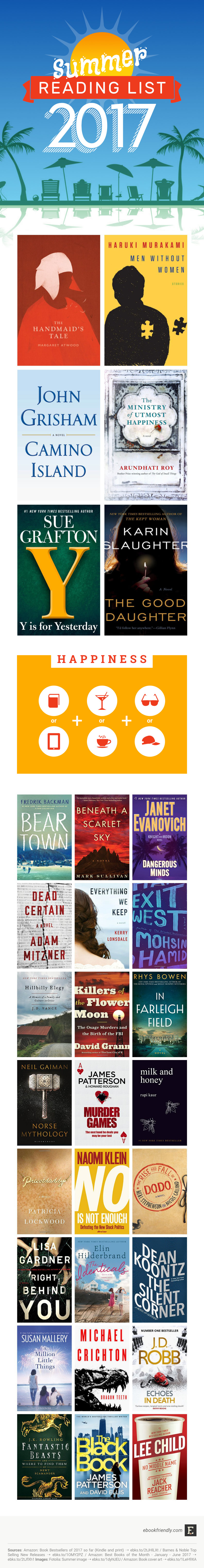Books to add to your summer reading list 2017   Ebook Friendly