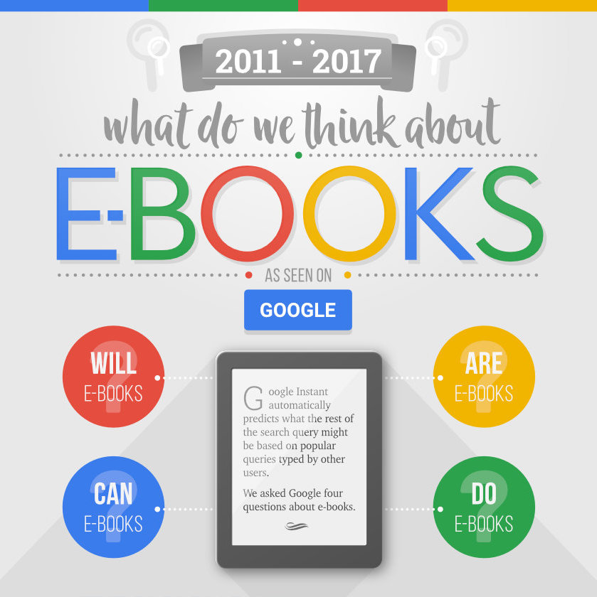 What do we think about ebooks based on Google web search results