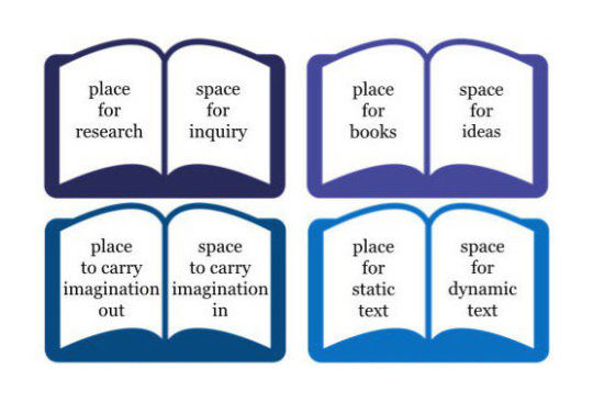 A library - place vs. space