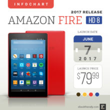Amazon Fire HD 8 (2017) – specs, reviews, comparisons, more