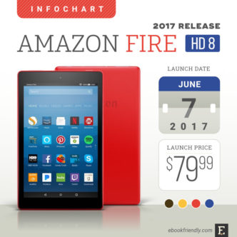 Amazon Fire HD 8 2017 release - specs, reviews, comparisons, pics