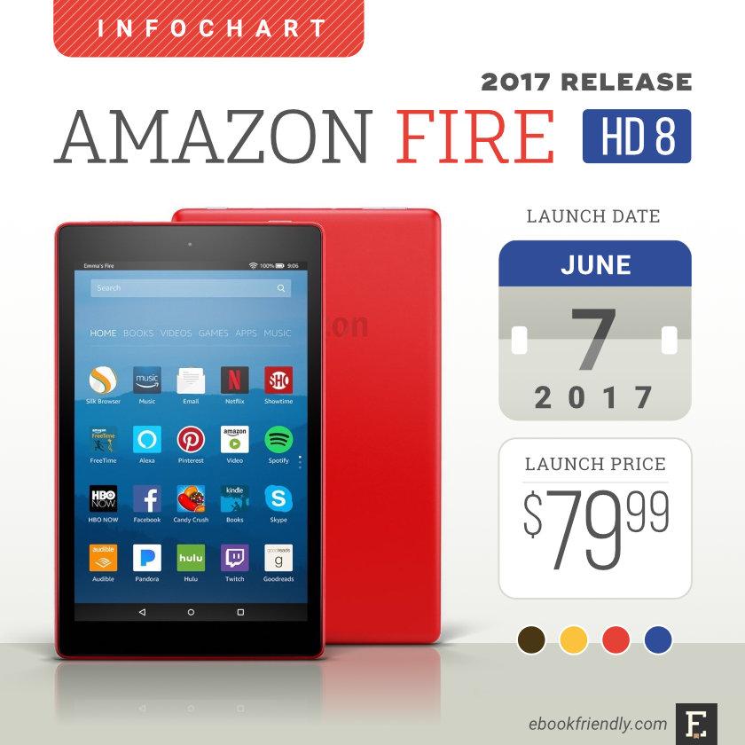 Amazon Fire HD 8 (2017) – specs, reviews, comparisons, more