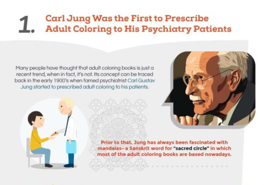 Carl Jung was the first to prescribe adult coloring to his patients